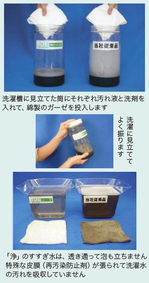 善玉バイオ® を使った、洗濯物・人・環境に優しい洗剤「浄(JOE)」 イメージ