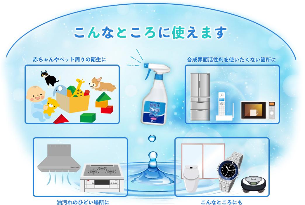 水から生まれた除菌洗浄剤超電水クリーンシュ!シュ!